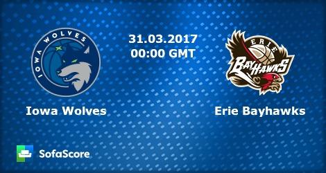 Iowa Wolves vs. Erie Bayhawks at Wells Fargo Arena