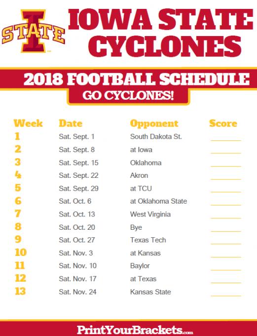 Hy-Vee Classic: Iowa State Cyclones vs. Drake Bulldogs & Iowa Hawkeyes vs. Northern Iowa Panthers at Wells Fargo Arena
